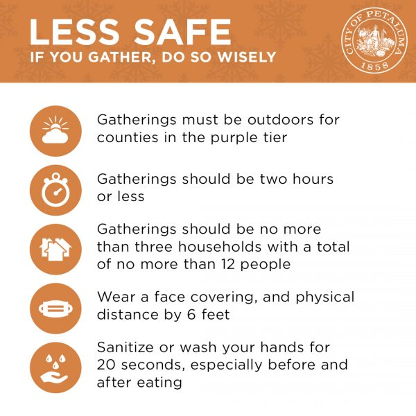 less safe graphic