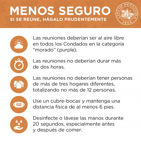 less safe graphic in spanish