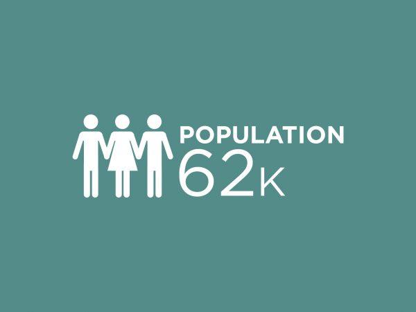 POPULATION 62K INFOGRAPHIC