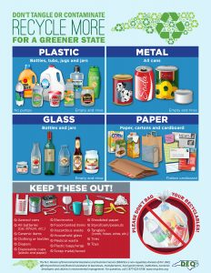 Rutherford County Recycle List