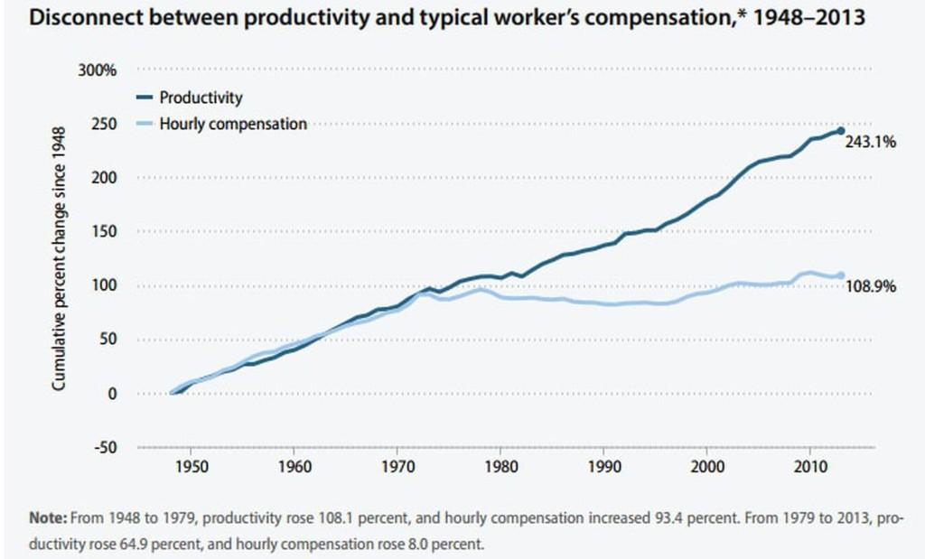 worker compensation