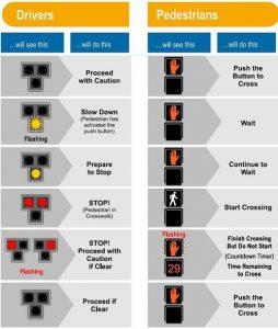 HAWK Signal Guide