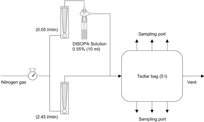 Gas Schematic