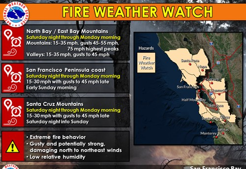 Fire Weather Watch 191024 500