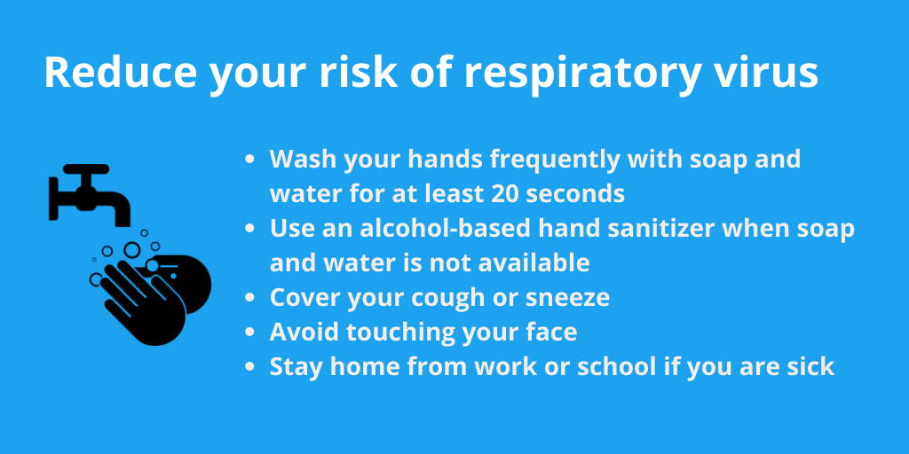 Reduce your risk of respiratory virus