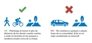 Parks yes no graphic - landscape spanish