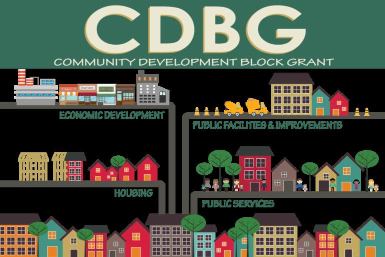 Community Development Block Grant (CDBG)