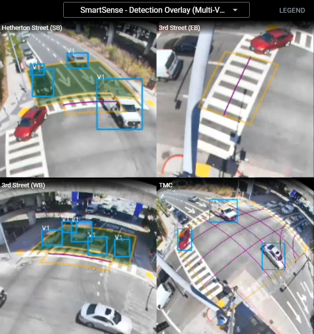 IDEA video detection
