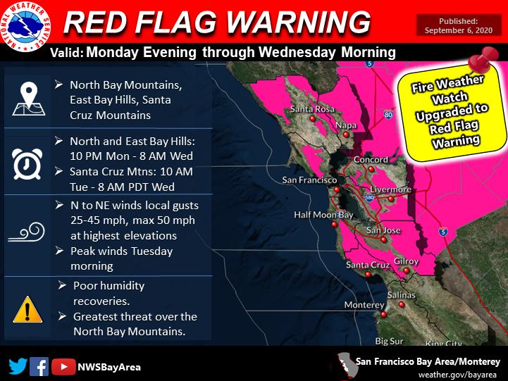 red flag warning 09.08.2020