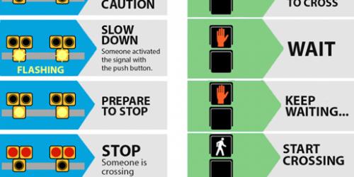 San Rafael High School Crosswalks Pedestrial Hybrid Beacon