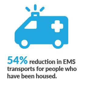 54 percent reduction in EMS transports