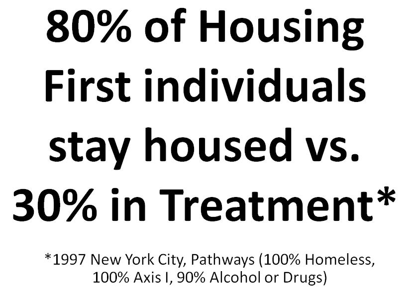 80% of Housing First stay housed versus 30% in treatment