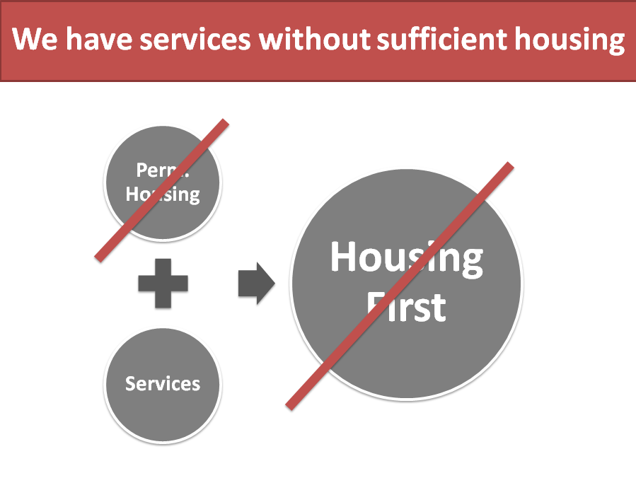 Services without housing