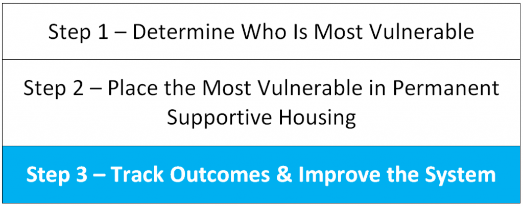 Step 3 - Track Outcomes & Improve the System