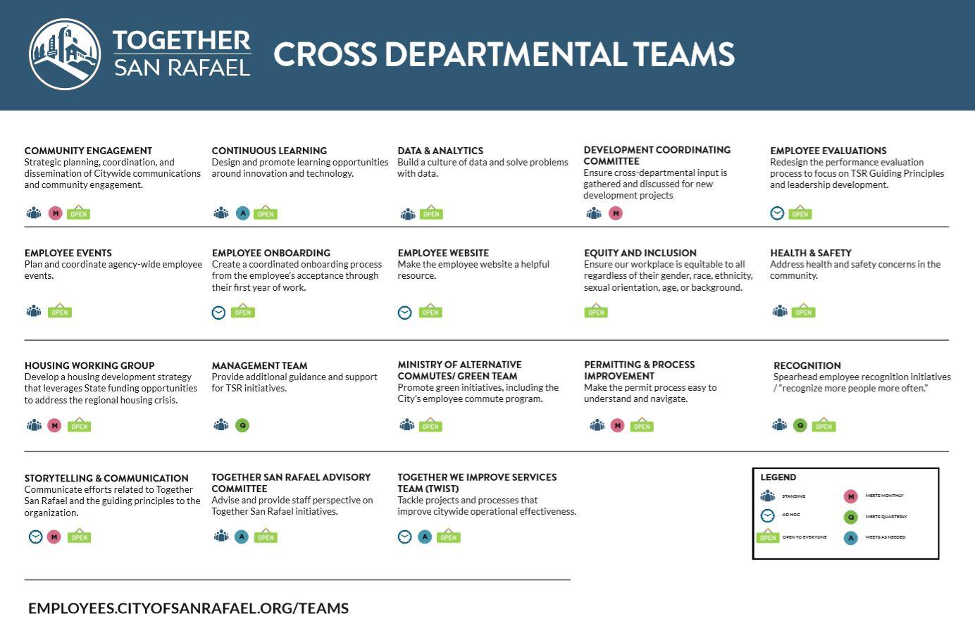 cross-departmental teams