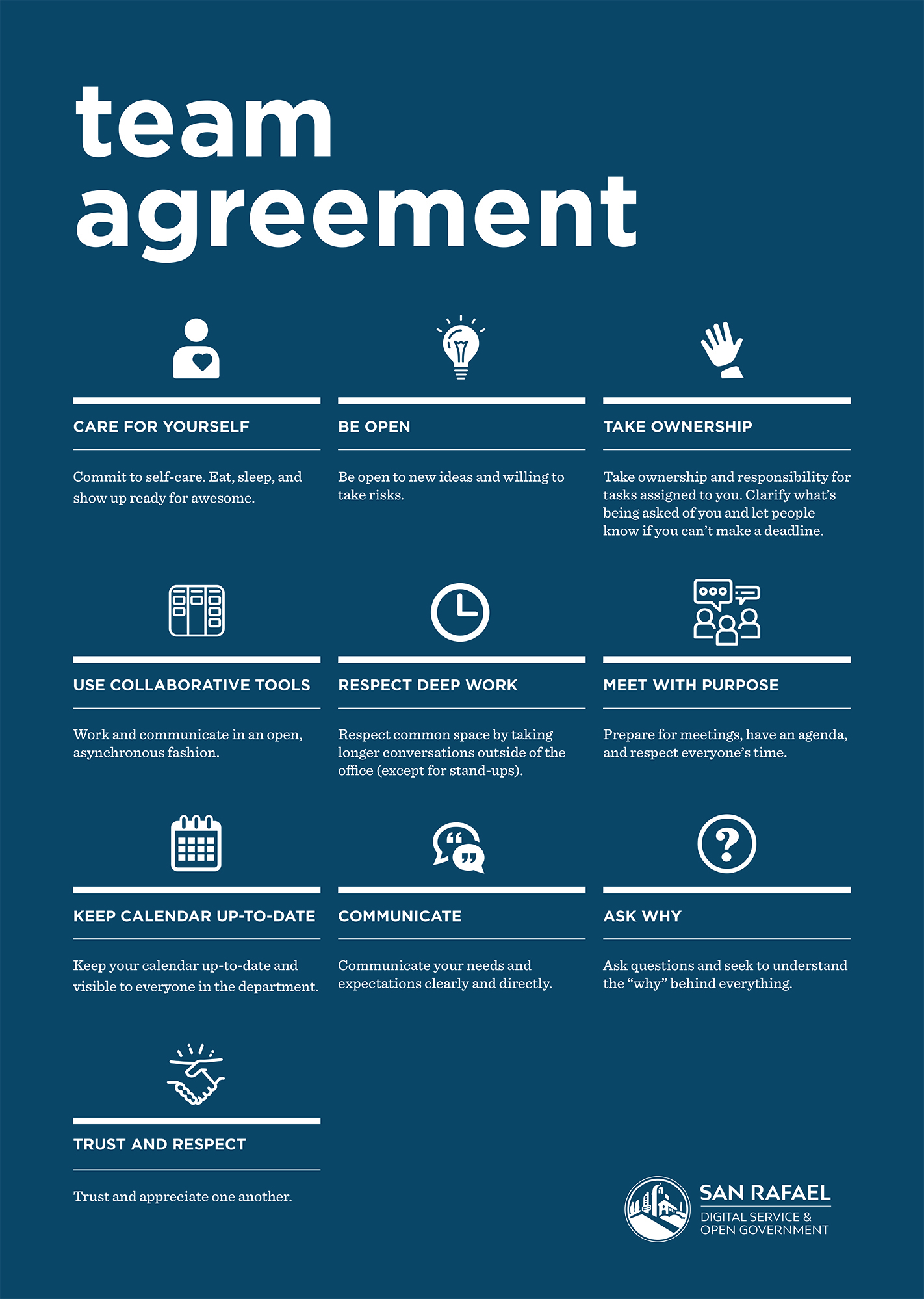 Digital Team Agreement