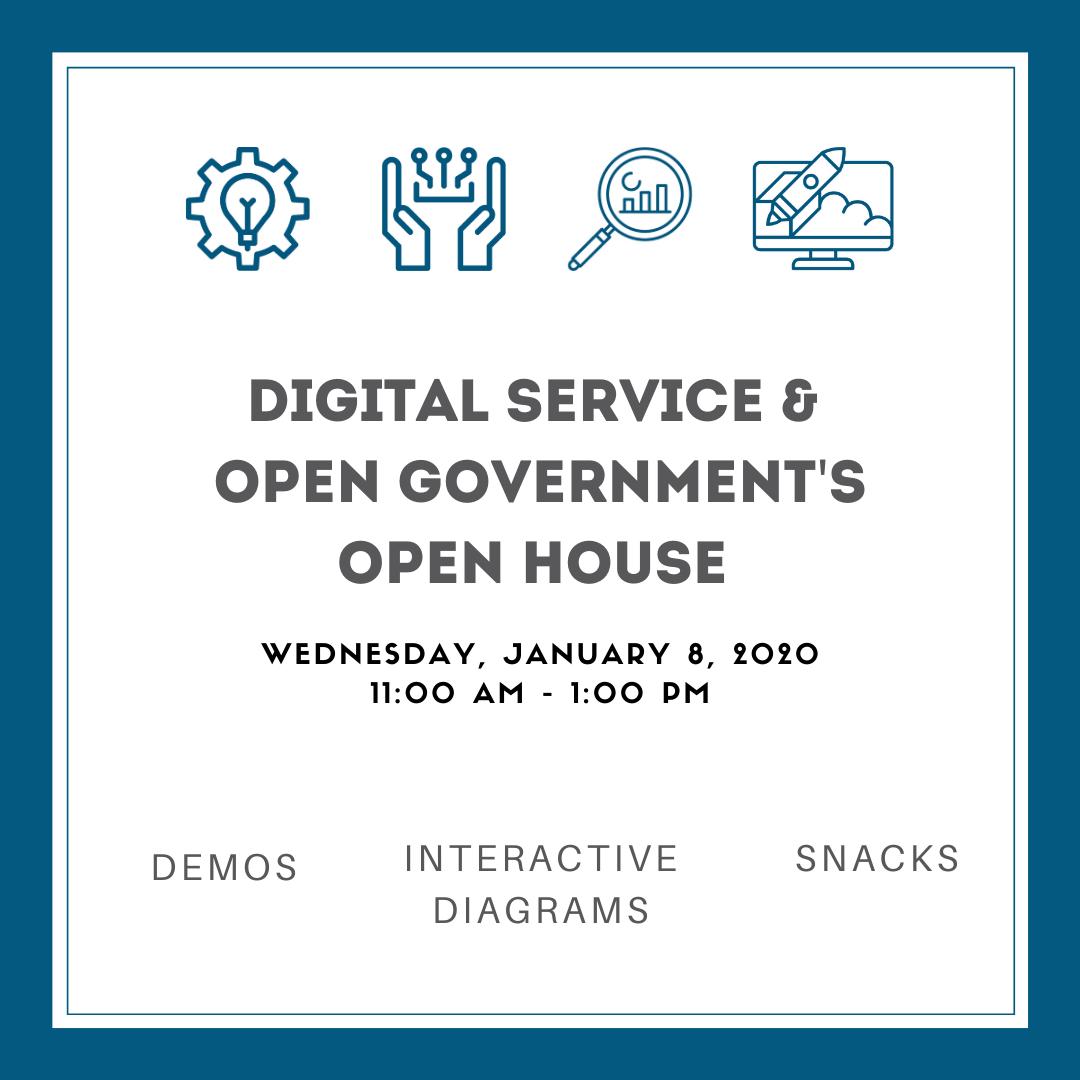 Digital Open House