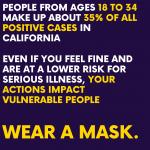 Wear a Mask 2