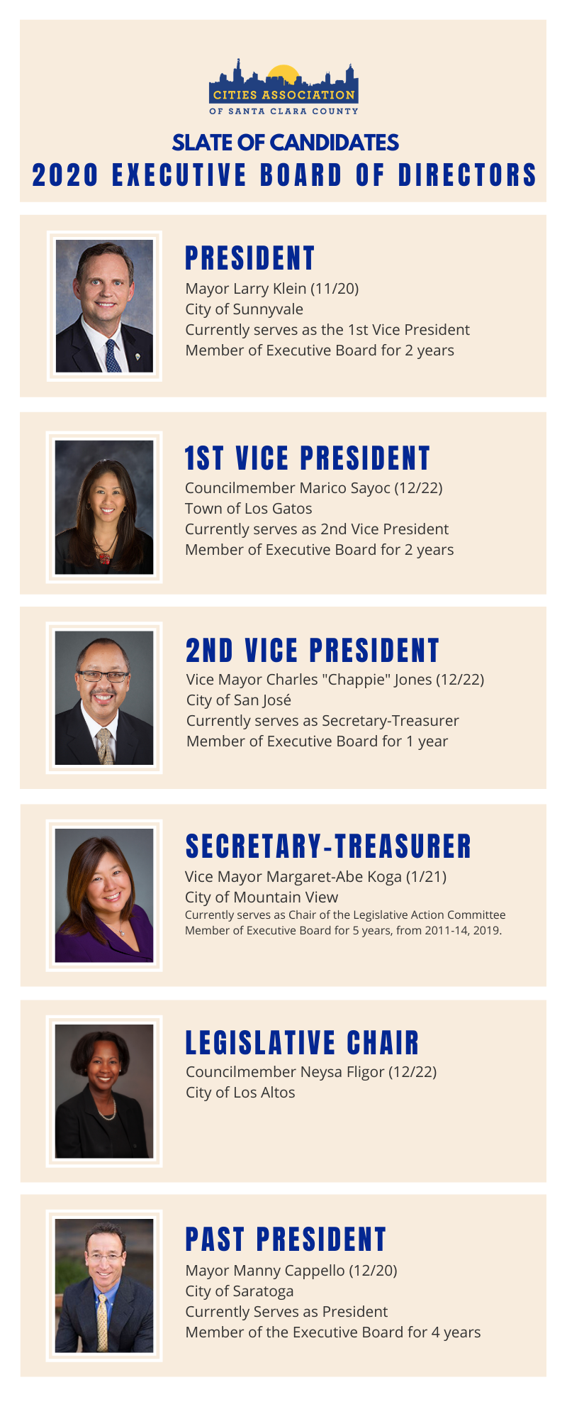 2020 Executive Board Slate of Candidates