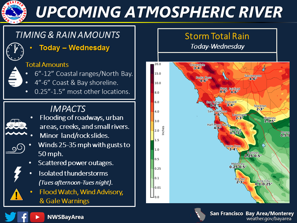 NSW Atmospheric River Update
