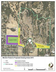 Montini Preserve Proposed Grazing Areas 2019