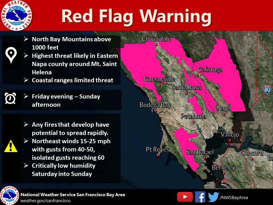 Red Flag Warning June 7 - June 9