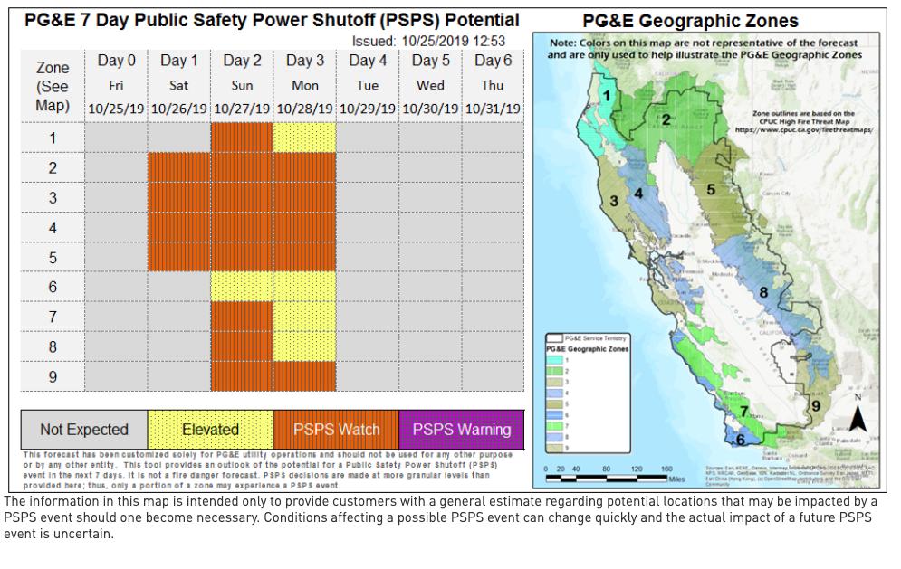 PG&E's 7 day potential psps forecast