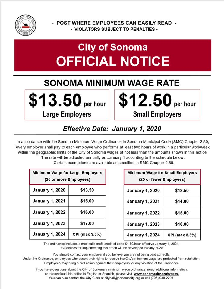 Minimum Wage Notice
