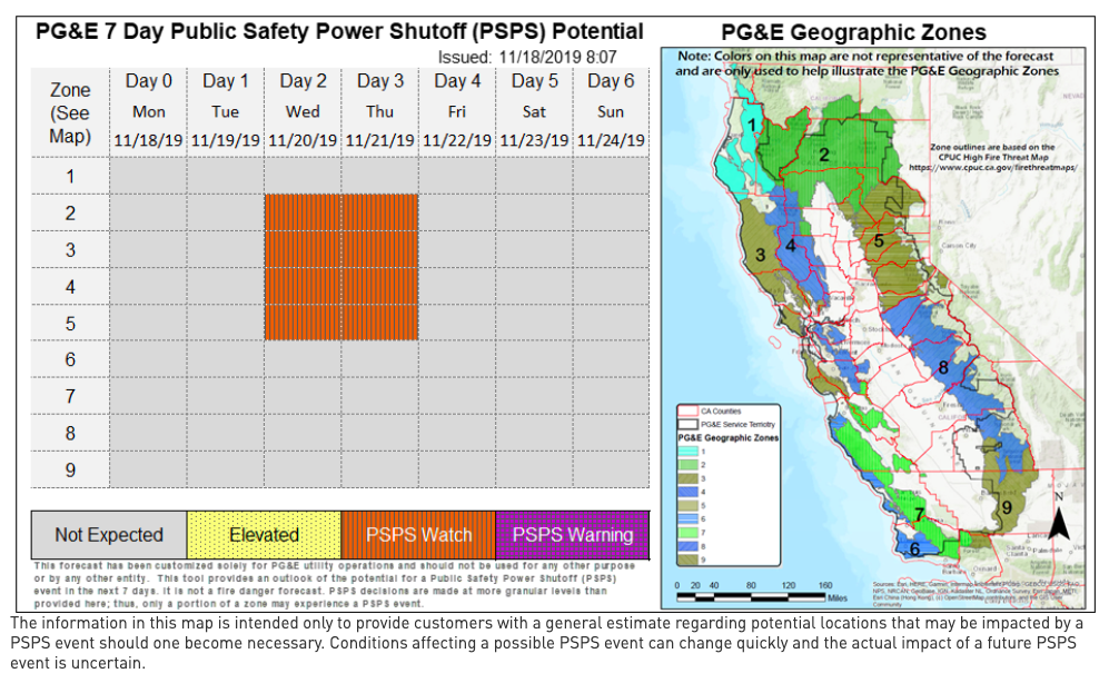 PG&E 7 day forecast