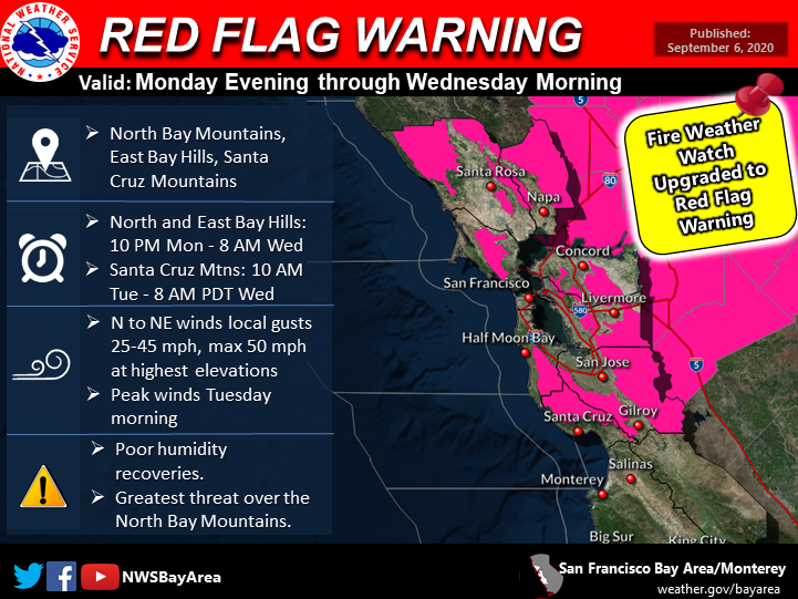 red flag warning, 10pm monday - 8am wednesday