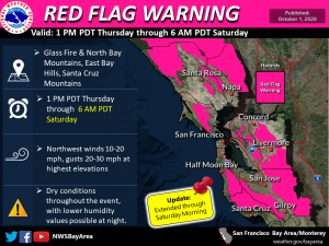 Red Flag Warning Extended to Saturday at 6am