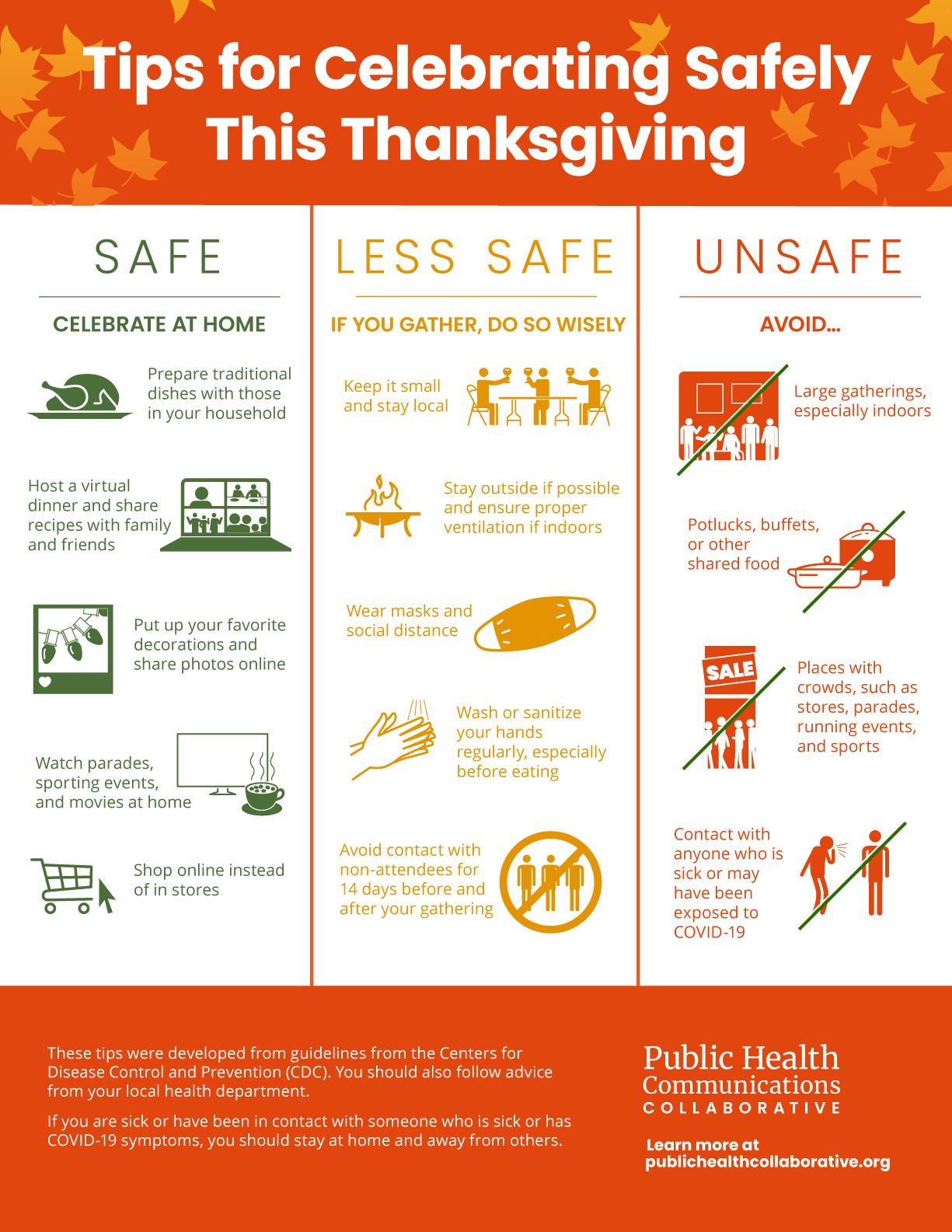 Tips for Celebrating Safely
