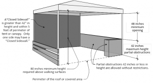 Canopy Guidelines