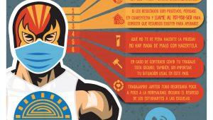 Testing Poster in Spanish