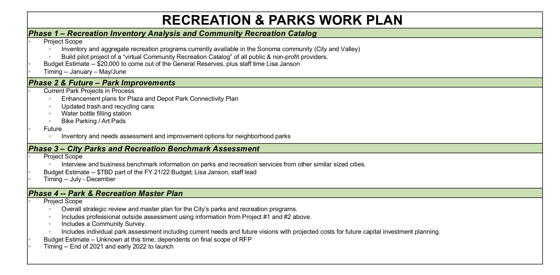 Recreation Work Plan Phases
