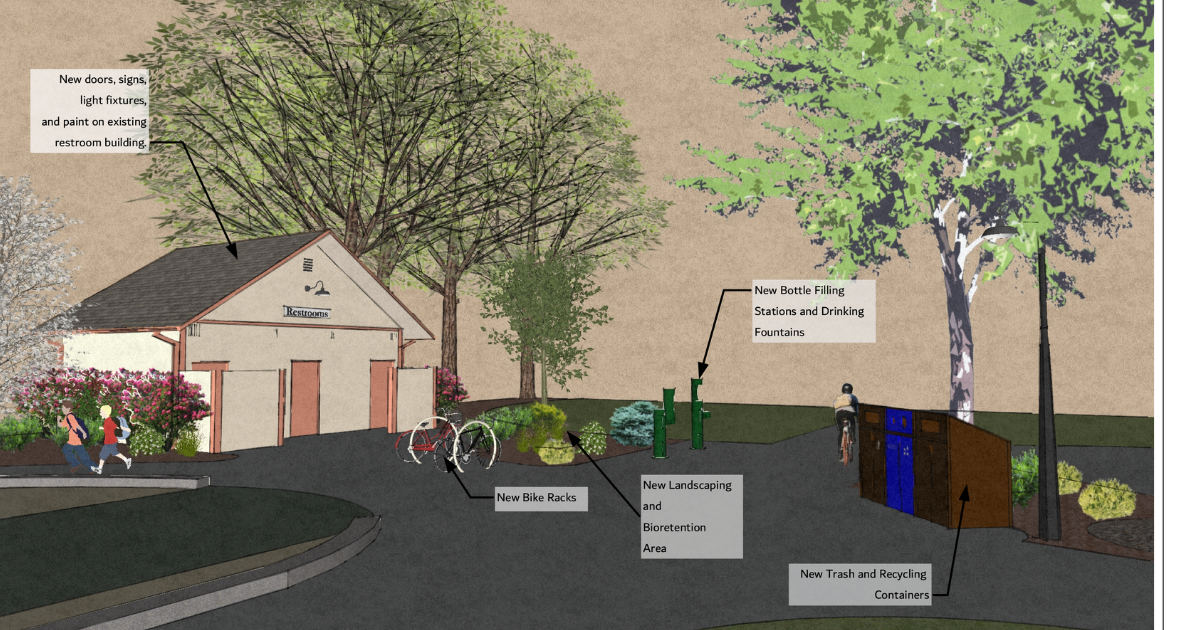 Rendering of Proposed Enhancements to Depot Park