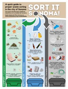 Sort it Sonoma Flyer