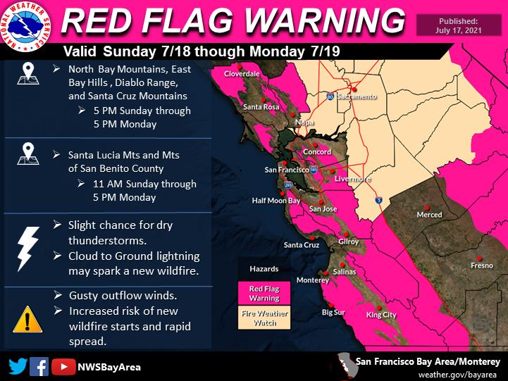red flag warning 7/18