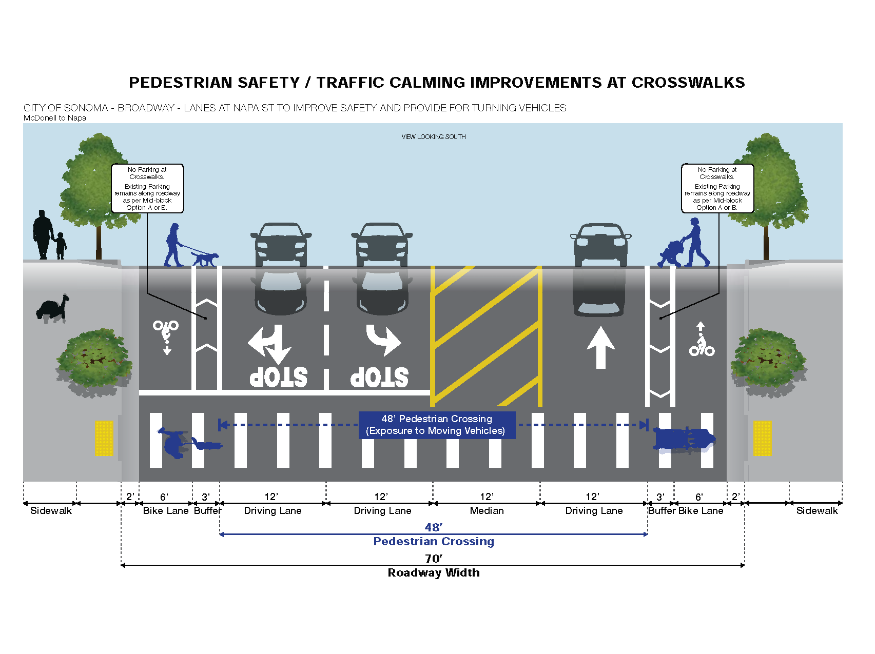 Broadway Reduced Lanes McDonell to Napa