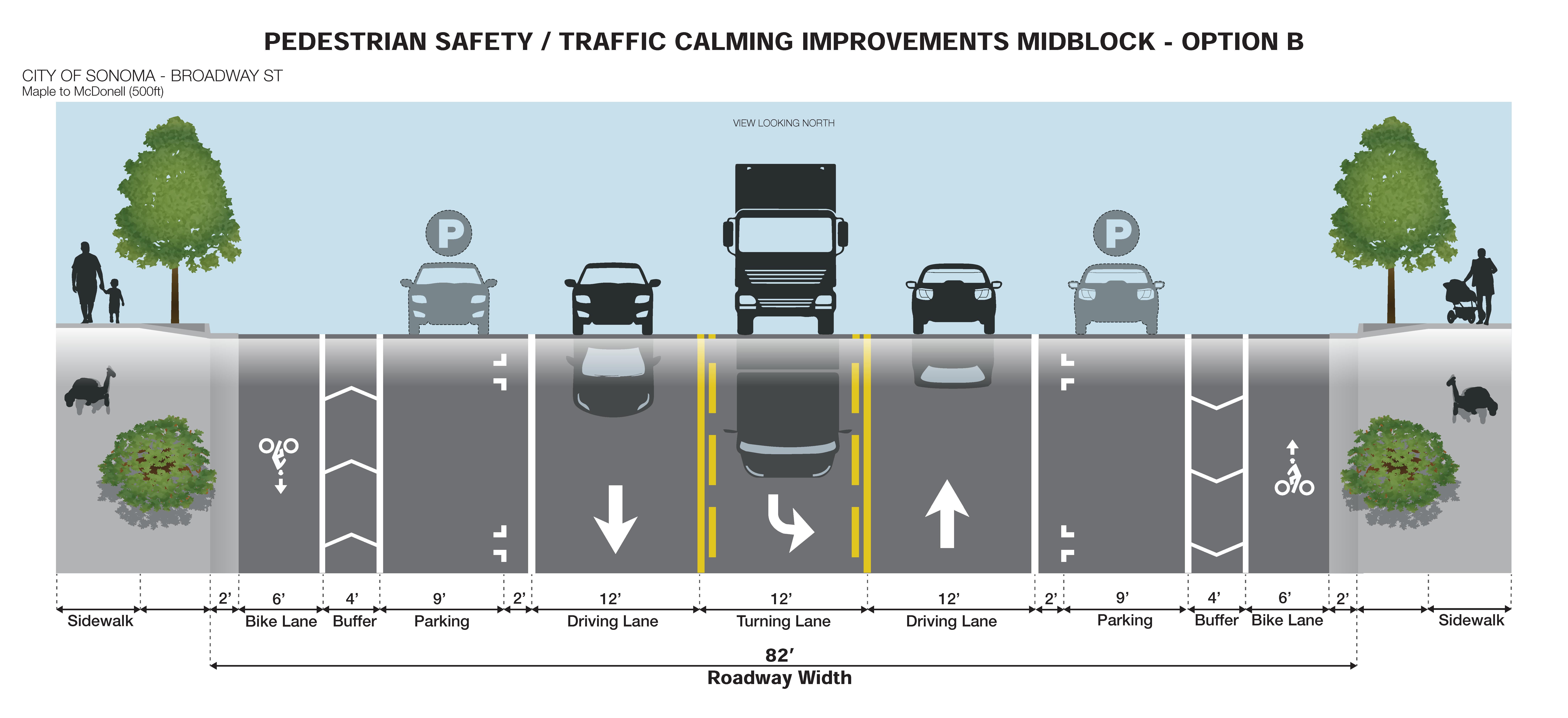 Broadway Proposed MidBlock