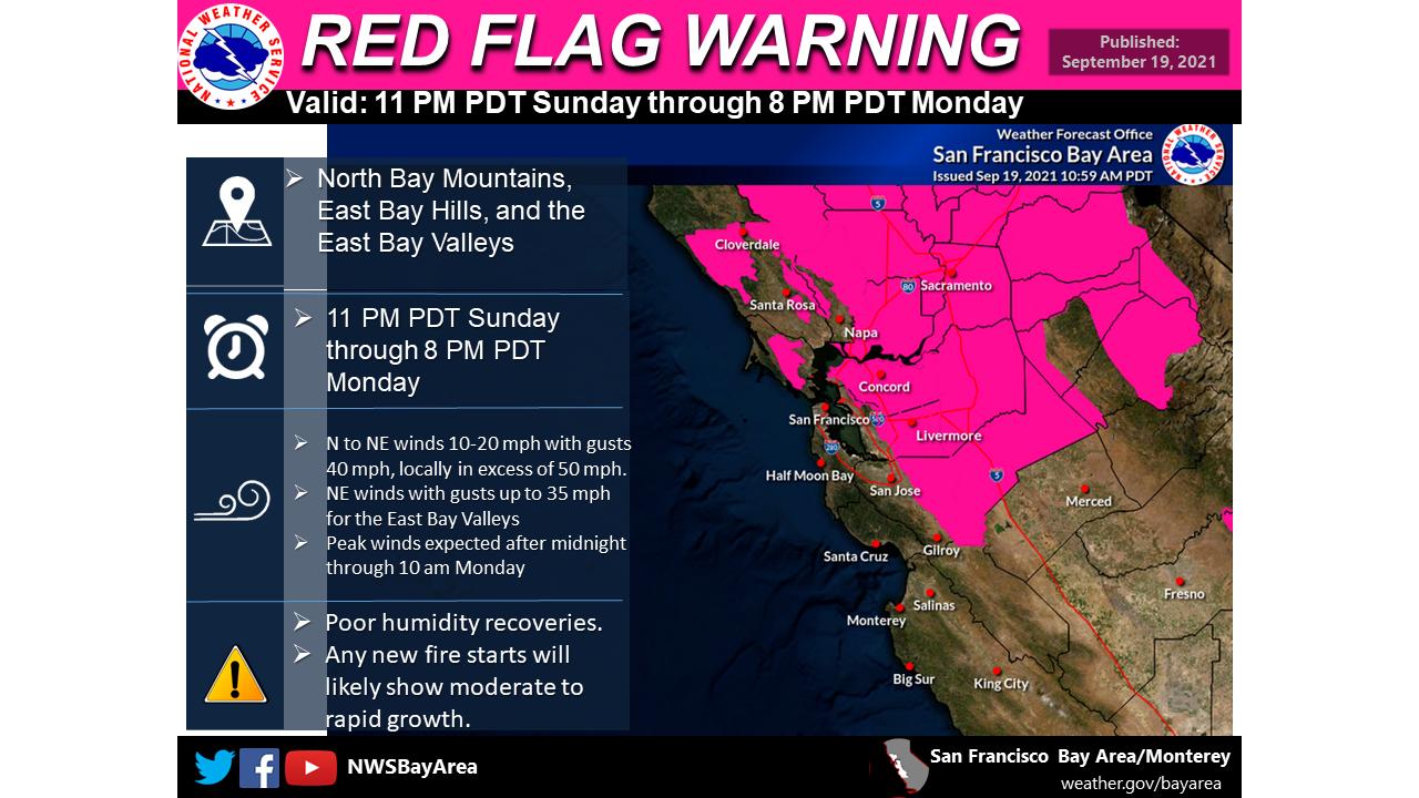 Red Flag Warning 9/19 - 9/20