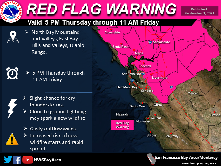 Red Flag Warning 9/9/21