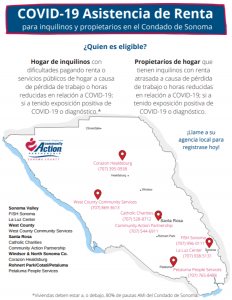 COVID Rental Assistance Flyer Spanish