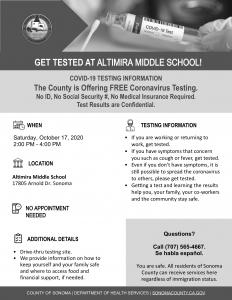 Pop up covid testing english