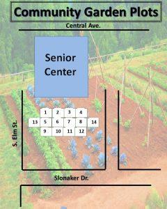 2021 garden plots
