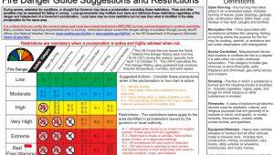 ND Fire Danger Guide