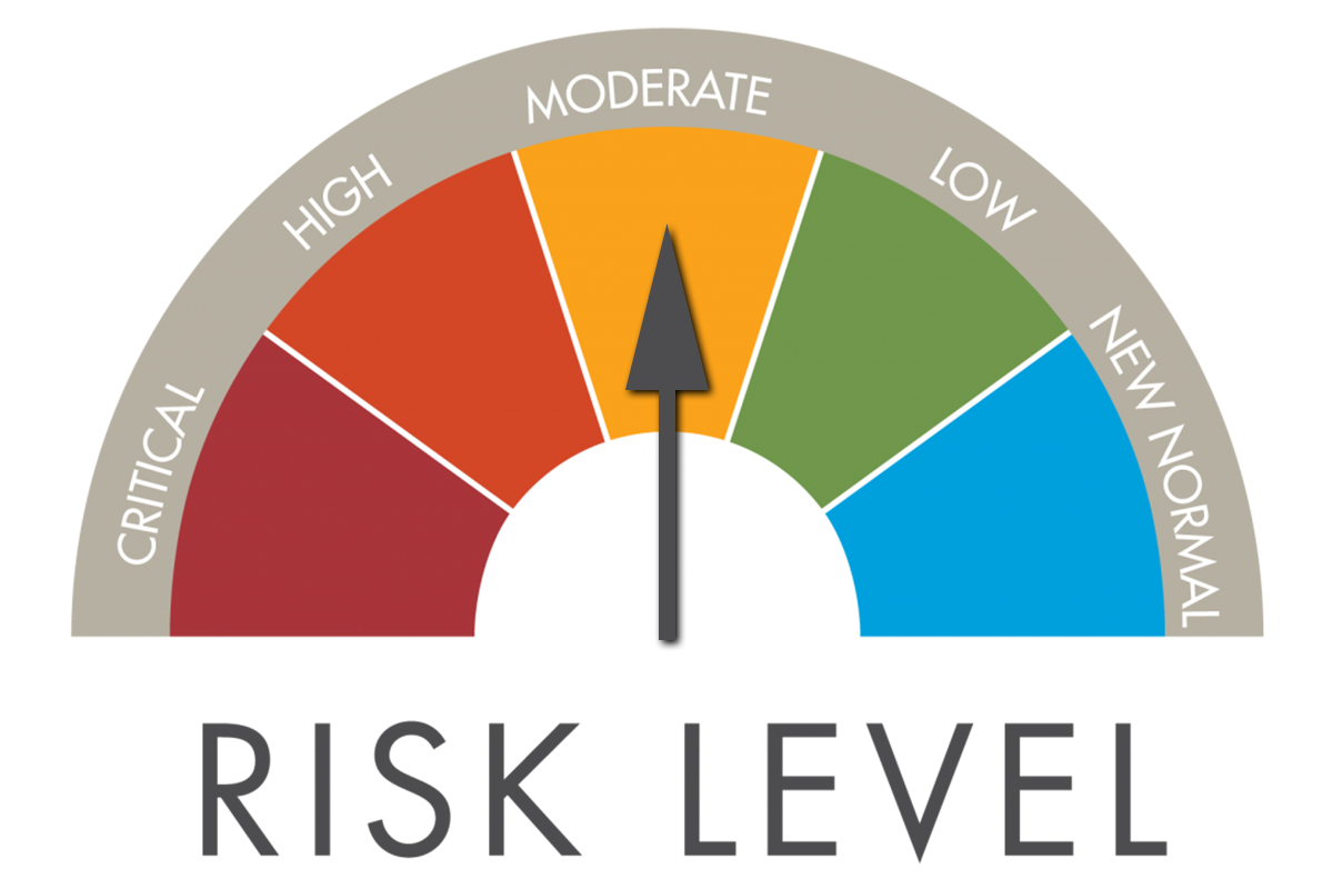 COVID-19 Risk Level Meter with arrow pointing to yellow