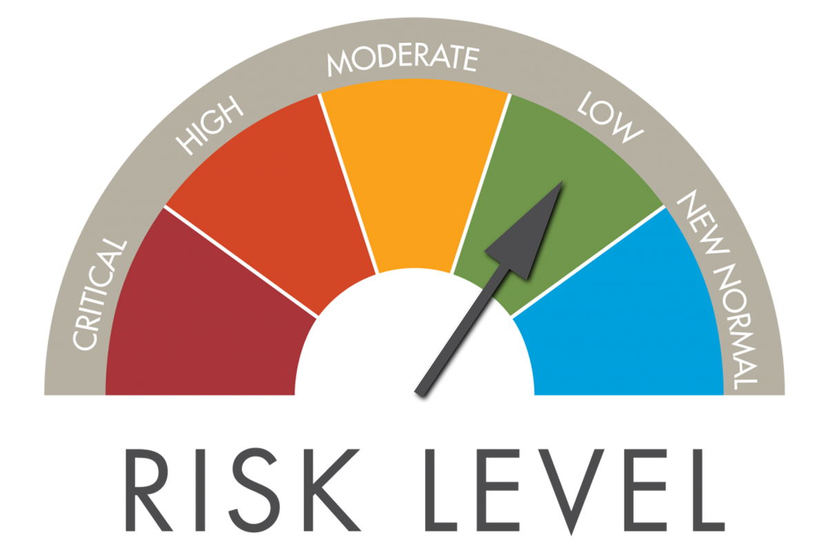 COVID-19 Risk Level Meter with arrow pointing to green