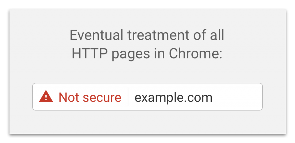 Not secure (Image: Google)