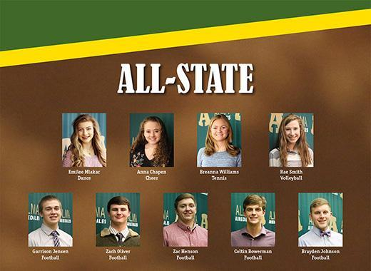 All-State
